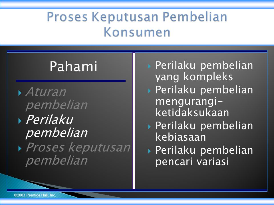 ©2003 Prentice Hall, Inc. Pahami  Aturan pembelian  Perilaku pembelian  Proses keputusan pembelian  Perilaku pembelian yang kompleks  Perilaku pe