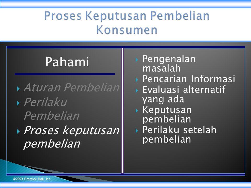 ©2003 Prentice Hall, Inc. Pahami  Aturan Pembelian  Perilaku Pembelian  Proses keputusan pembelian  Pengenalan masalah  Pencarian Informasi  Eva