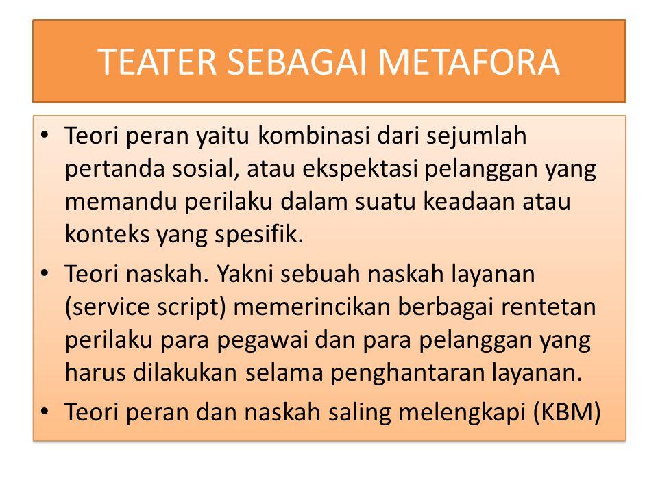 TEATER SEBAGAI METAFORA • Teori peran yaitu kombinasi dari sejumlah pertanda sosial, atau ekspektasi pelanggan yang memandu perilaku dalam suatu keada