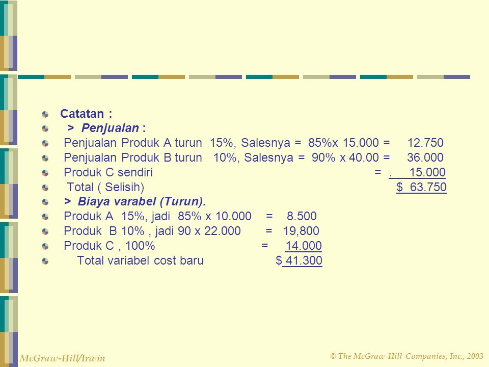© The McGraw-Hill Companies, Inc., 2003 McGraw-Hill/Irwin Catatan : > Penjualan : Penjualan Produk A turun 15%, Salesnya = 85%x 15.000 = 12.750 Penjua