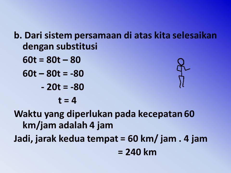 Made mengendarai sepeda motor dari Denpasar ke Gilimanuk dengan kecepatan rata- rata 60 km/jam. Untuk menempuh jarak kedua tempat itu jika dikehendaki