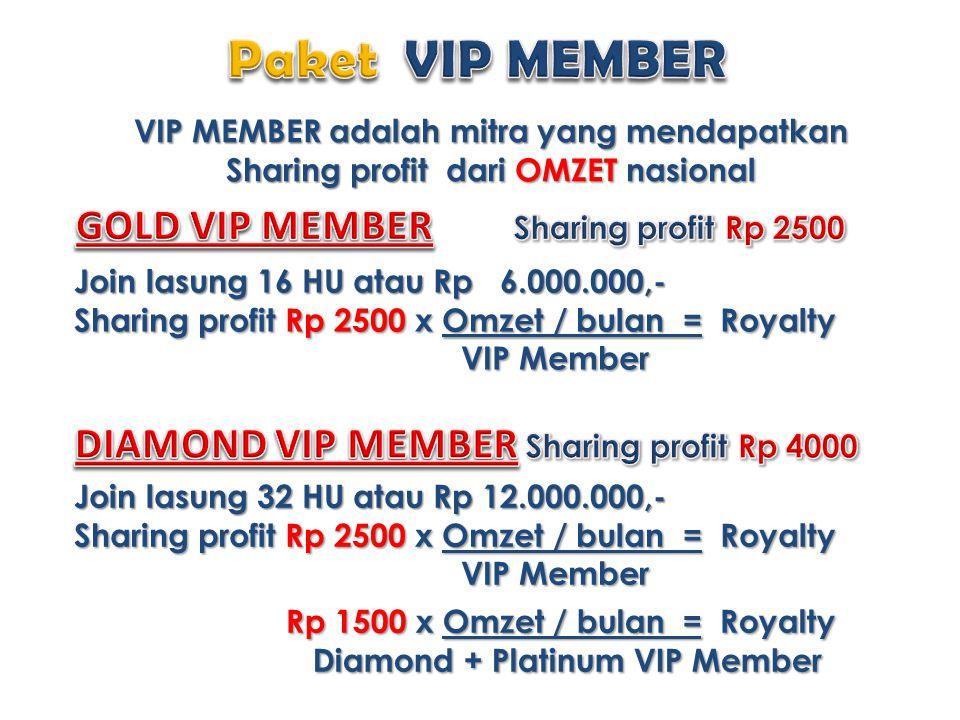 VIP MEMBER adalah mitra yang mendapatkan Sharing profit dari OMZET nasional Join lasung 16 HU atau Rp 6.000.000,- Sharing profit Rp 2500 x Omzet / bul
