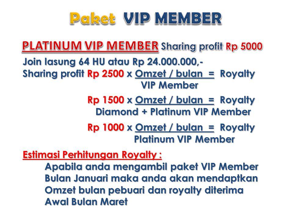 Join lasung 64 HU atau Rp 24.000.000,- Sharing profit Rp 2500 x Omzet / bulan = Royalty VIP Member VIP Member Rp 1500 x Omzet / bulan = Royalty Diamon