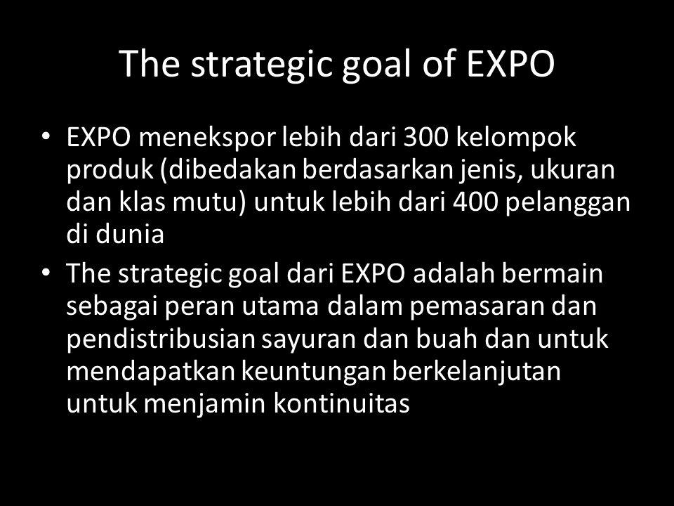 The strategic goal of EXPO • EXPO menekspor lebih dari 300 kelompok produk (dibedakan berdasarkan jenis, ukuran dan klas mutu) untuk lebih dari 400 pelanggan di dunia • The strategic goal dari EXPO adalah bermain sebagai peran utama dalam pemasaran dan pendistribusian sayuran dan buah dan untuk mendapatkan keuntungan berkelanjutan untuk menjamin kontinuitas