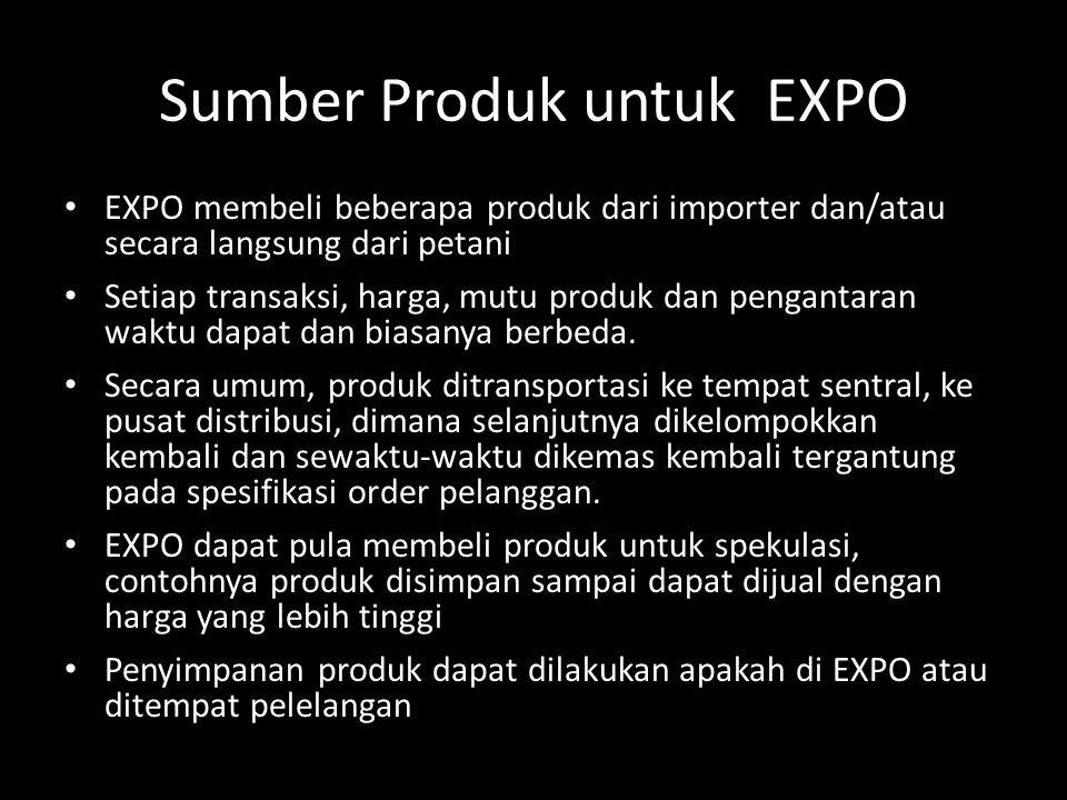 Sumber Produk untuk EXPO • EXPO membeli beberapa produk dari importer dan/atau secara langsung dari petani • Setiap transaksi, harga, mutu produk dan pengantaran waktu dapat dan biasanya berbeda.