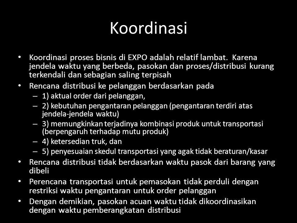 Koordinasi • Koordinasi proses bisnis di EXPO adalah relatif lambat.