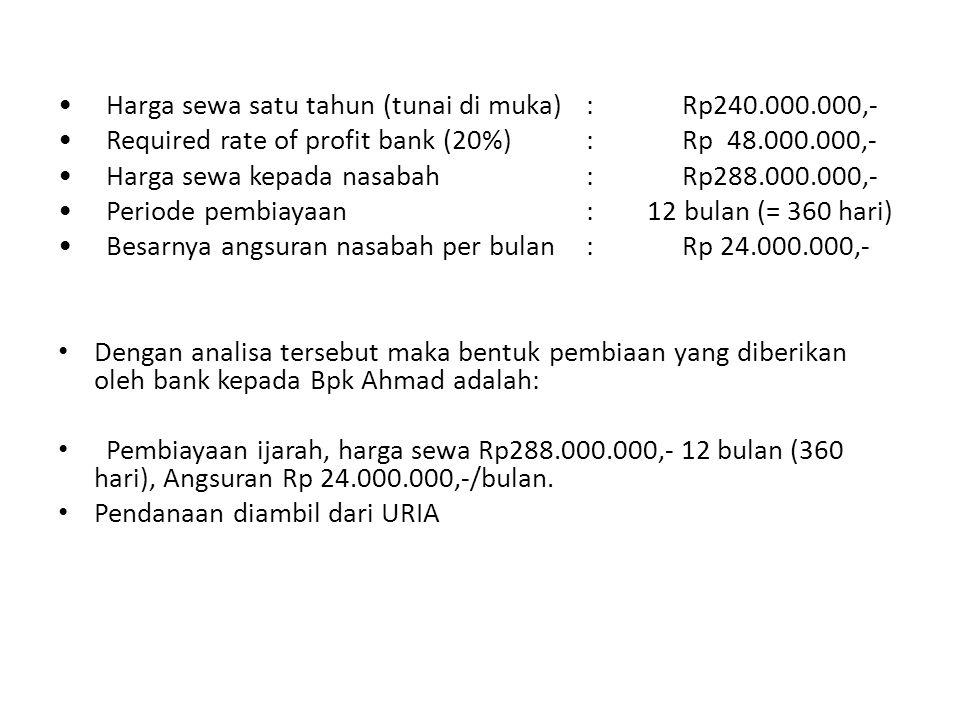 •Harga sewa satu tahun (tunai di muka):Rp240.000.000,- •Required rate of profit bank (20%):Rp 48.000.000,- •Harga sewa kepada nasabah:Rp288.000.000,-