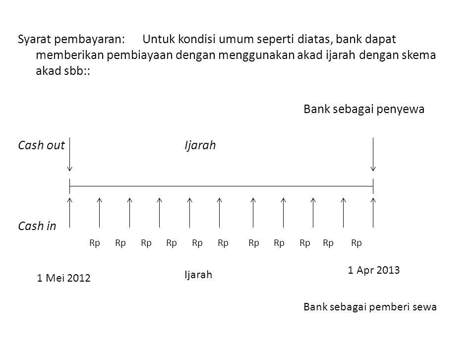 Syarat pembayaran: Untuk kondisi umum seperti diatas, bank dapat memberikan pembiayaan dengan menggunakan akad ijarah dengan skema akad sbb:: Bank seb