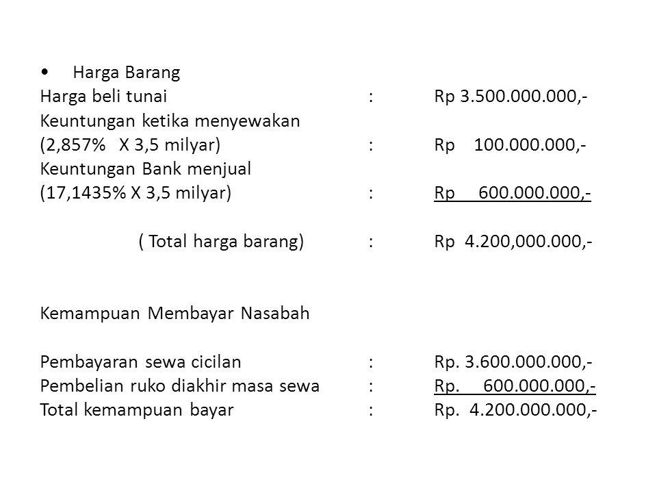 •Harga Barang Harga beli tunai:Rp 3.500.000.000,- Keuntungan ketika menyewakan (2,857% X 3,5 milyar):Rp 100.000.000,- Keuntungan Bank menjual (17,1435