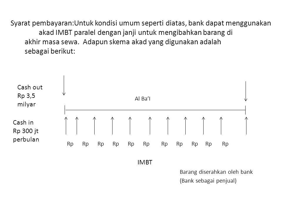 Syarat pembayaran:Untuk kondisi umum seperti diatas, bank dapat menggunakan akad IMBT paralel dengan janji untuk mengibahkan barang di akhir masa sewa