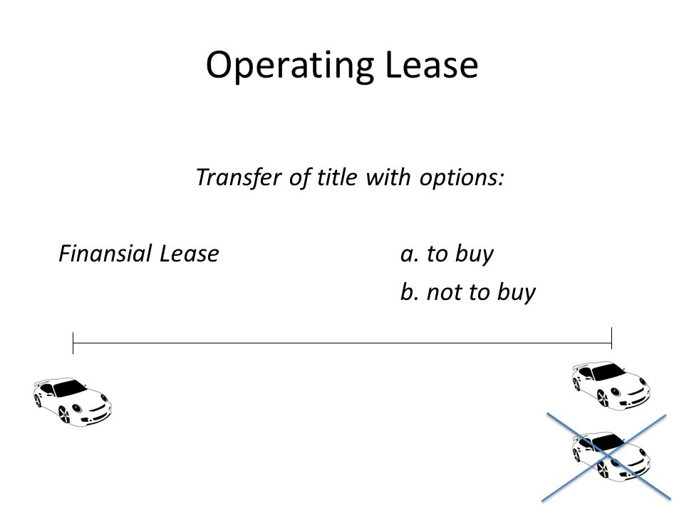 Transfer of title with options: Finansial Leasea. to buy b. not to buy Operating Lease