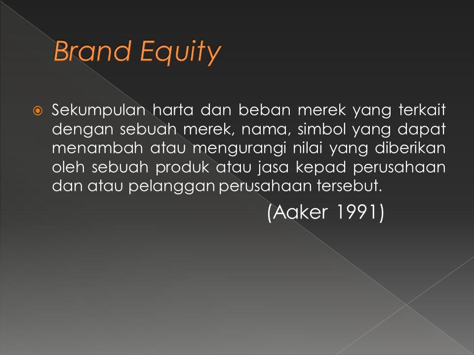  Sekumpulan harta dan beban merek yang terkait dengan sebuah merek, nama, simbol yang dapat menambah atau mengurangi nilai yang diberikan oleh sebuah
