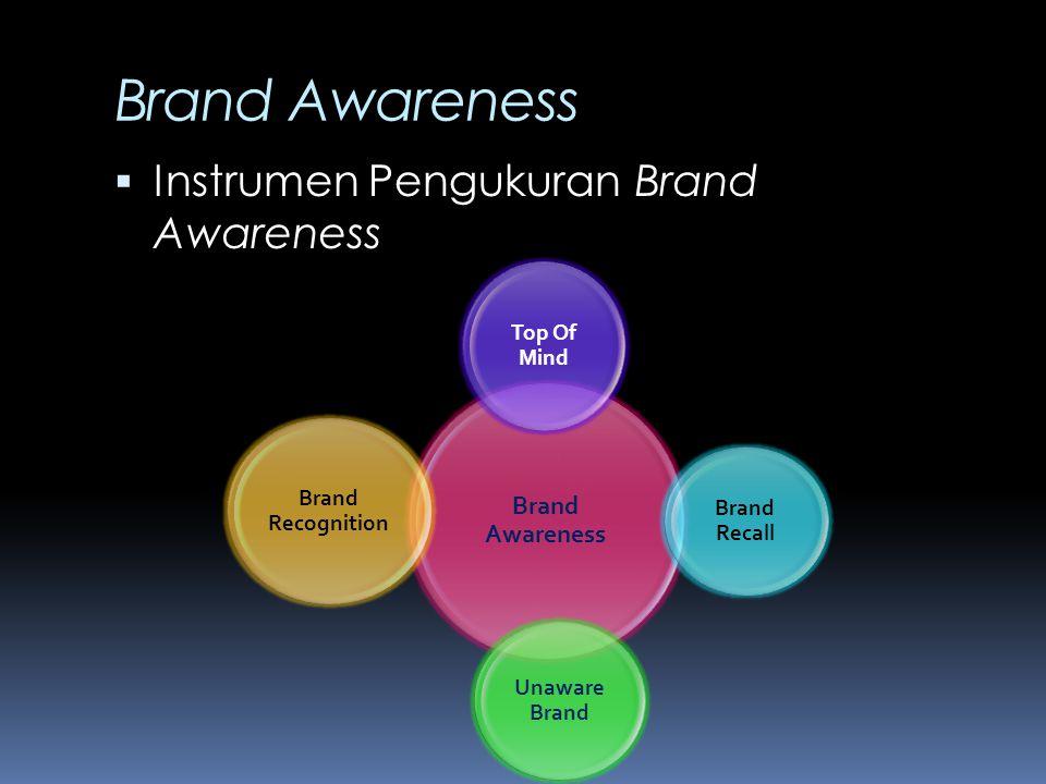 Brand Awareness  Instrumen Pengukuran Brand Awareness Brand Awareness Top Of Mind Brand Recall Unaware Brand Brand Recognition
