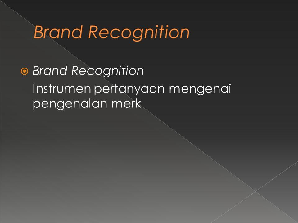  Brand Recognition Instrumen pertanyaan mengenai pengenalan merk