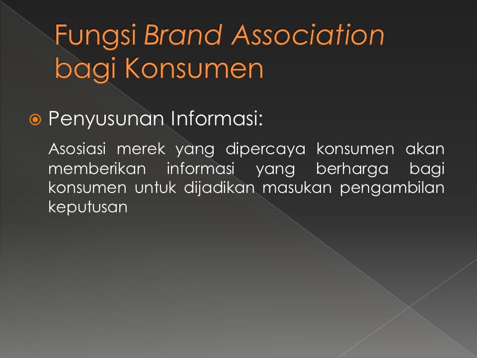  Penyusunan Informasi: Asosiasi merek yang dipercaya konsumen akan memberikan informasi yang berharga bagi konsumen untuk dijadikan masukan pengambil