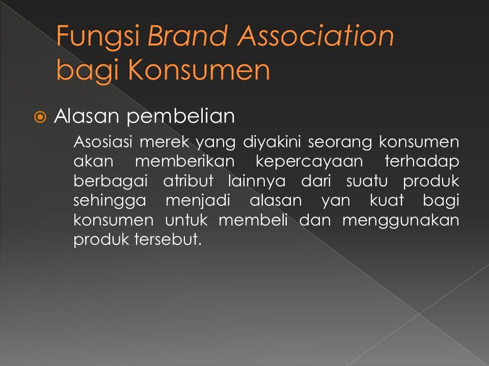  Alasan pembelian Asosiasi merek yang diyakini seorang konsumen akan memberikan kepercayaan terhadap berbagai atribut lainnya dari suatu produk sehin