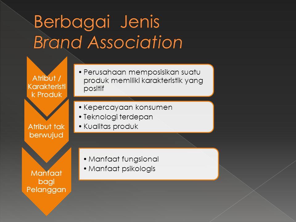 Atribut / Karakteristi k Produk •Perusahaan memposisikan suatu produk memiliki karakteristik yang positif Atribut tak berwujud •Kepercayaan konsumen •