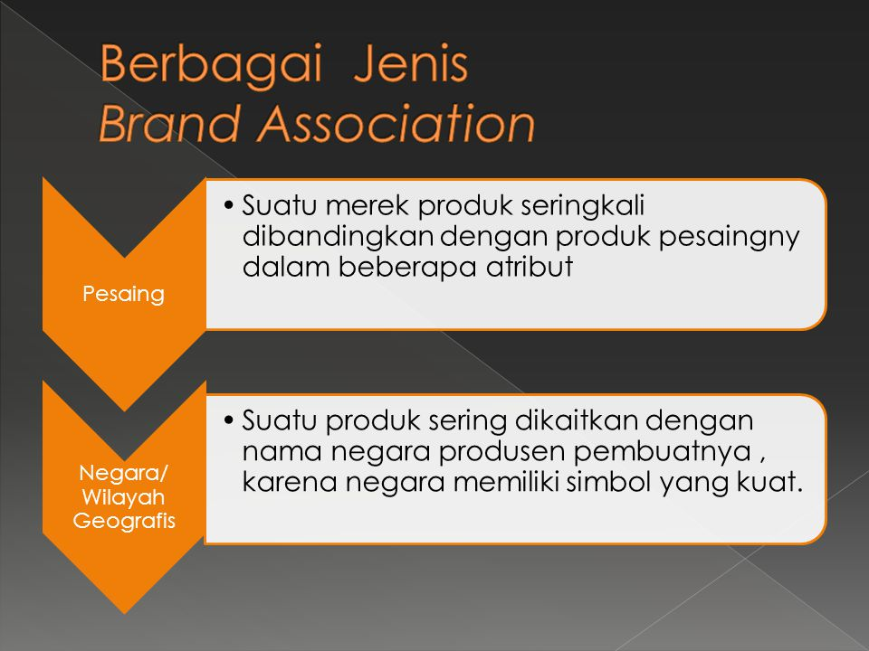 Pesaing •Suatu merek produk seringkali dibandingkan dengan produk pesaingny dalam beberapa atribut Negara/ Wilayah Geografis •Suatu produk sering dika