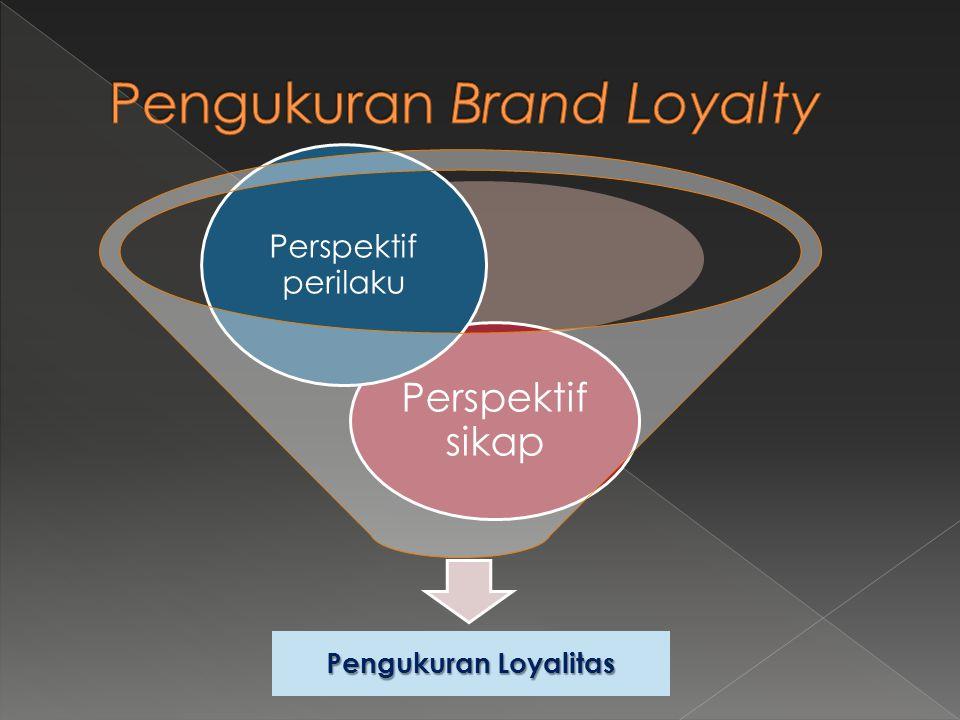 Pengukuran Loyalitas Perspektif sikap Perspektif perilaku
