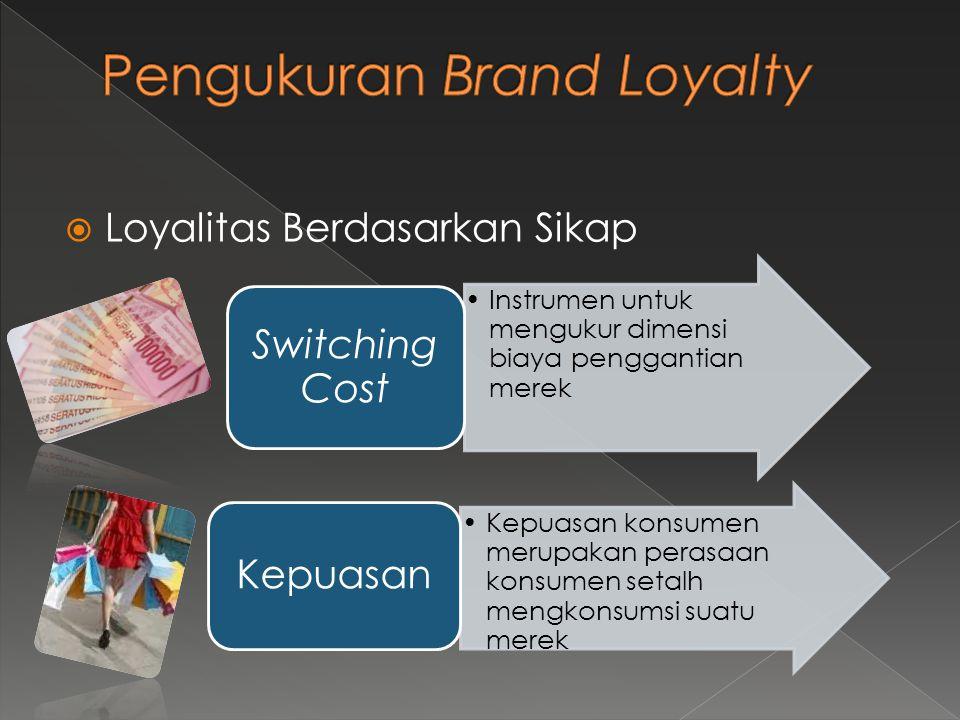  Loyalitas Berdasarkan Sikap •Instrumen untuk mengukur dimensi biaya penggantian merek Switching Cost •Kepuasan konsumen merupakan perasaan konsumen