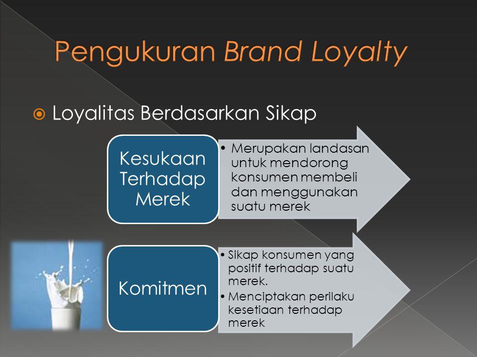  Loyalitas Berdasarkan Sikap •Merupakan landasan untuk mendorong konsumen membeli dan menggunakan suatu merek Kesukaan Terhadap Merek •Sikap konsumen