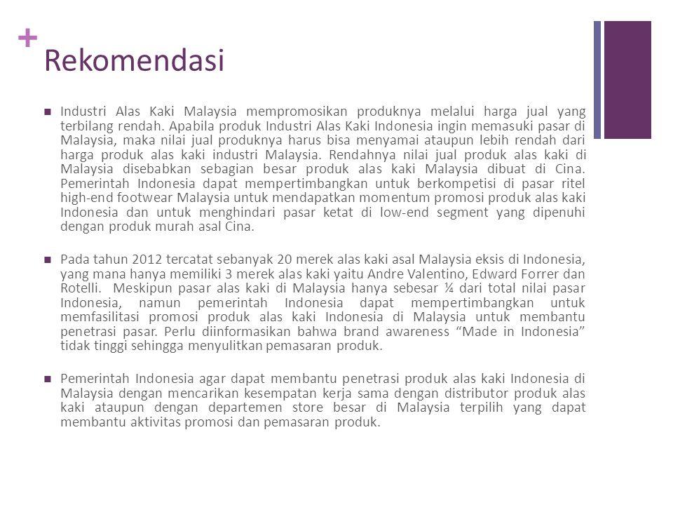 +  Industri Alas Kaki Malaysia mempromosikan produknya melalui harga jual yang terbilang rendah. Apabila produk Industri Alas Kaki Indonesia ingin me