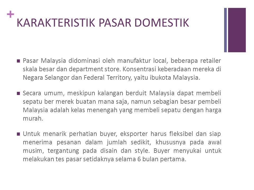 + KARAKTERISTIK PASAR DOMESTIK  Pasar Malaysia didominasi oleh manufaktur local, beberapa retailer skala besar dan department store. Konsentrasi kebe