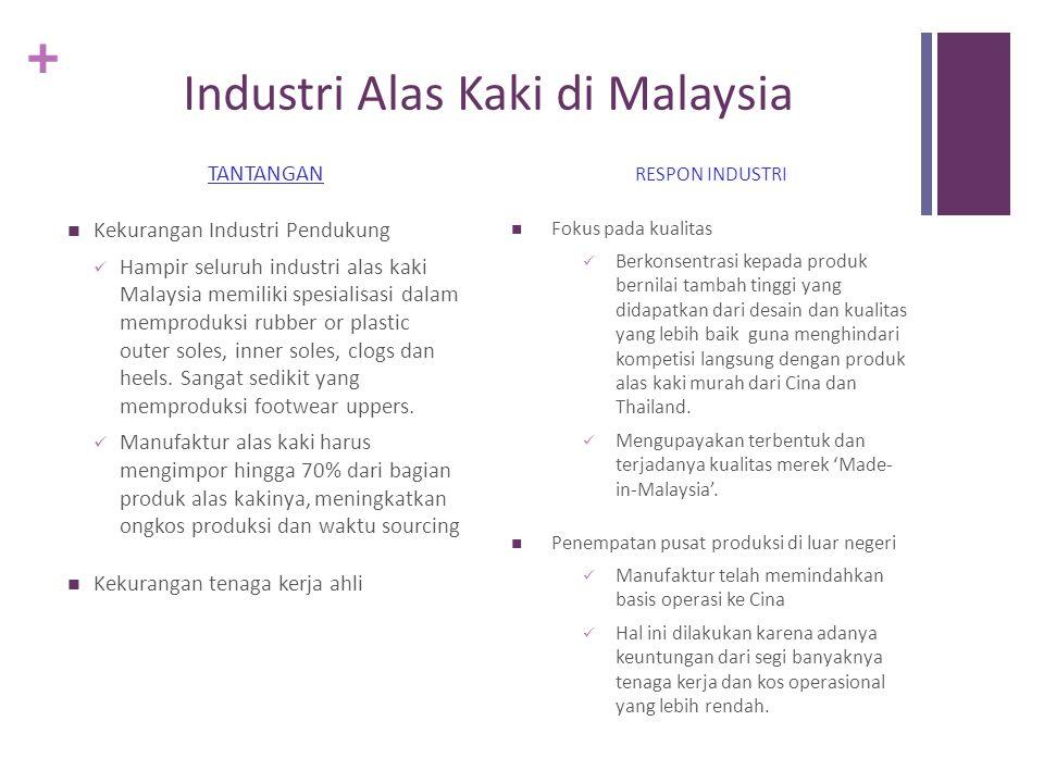 + Industri Alas Kaki di Malaysia TANTANGAN  Kekurangan Industri Pendukung  Hampir seluruh industri alas kaki Malaysia memiliki spesialisasi dalam me