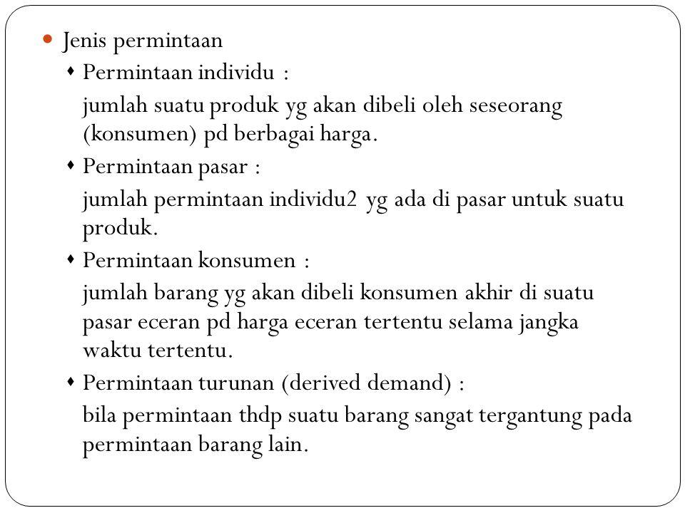  Jenis permintaan  Permintaan individu : jumlah suatu produk yg akan dibeli oleh seseorang (konsumen) pd berbagai harga.