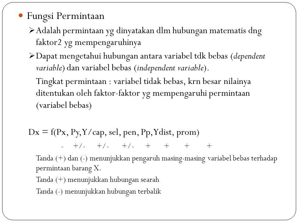  Fungsi Permintaan  Adalah permintaan yg dinyatakan dlm hubungan matematis dng faktor2 yg mempengaruhinya  Dapat mengetahui hubungan antara variabel tdk bebas (dependent variable) dan variabel bebas (independent variable).