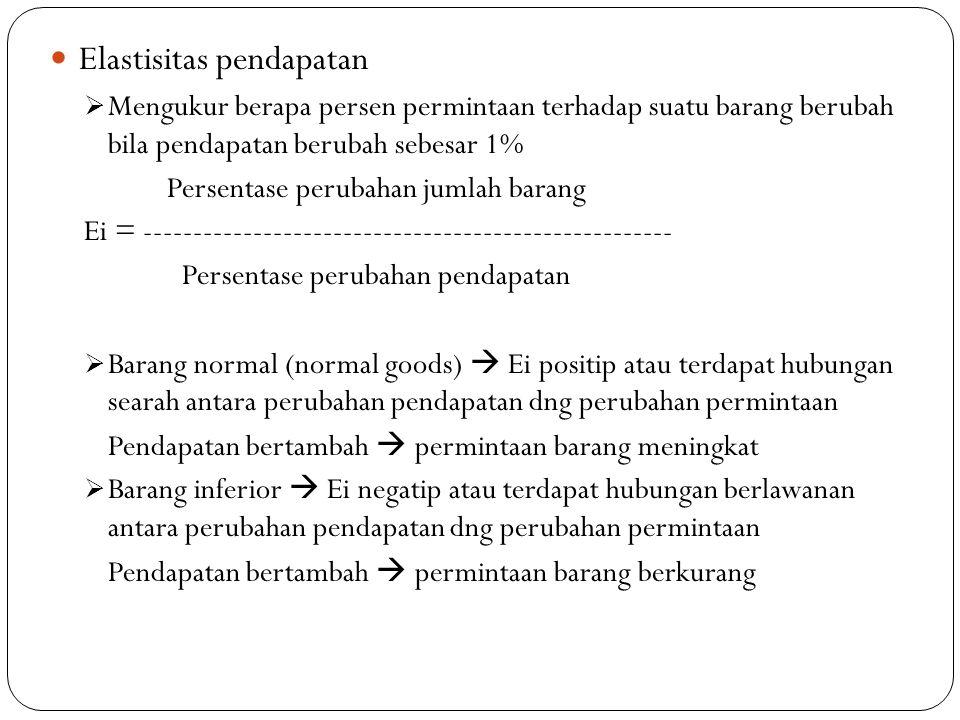  Elastisitas pendapatan  Mengukur berapa persen permintaan terhadap suatu barang berubah bila pendapatan berubah sebesar 1% Persentase perubahan jumlah barang Ei = ----------------------------------------------------- Persentase perubahan pendapatan  Barang normal (normal goods)  Ei positip atau terdapat hubungan searah antara perubahan pendapatan dng perubahan permintaan Pendapatan bertambah  permintaan barang meningkat  Barang inferior  Ei negatip atau terdapat hubungan berlawanan antara perubahan pendapatan dng perubahan permintaan Pendapatan bertambah  permintaan barang berkurang
