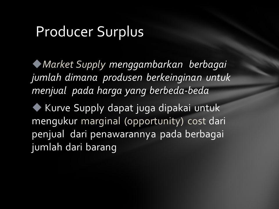  Market Supply menggambarkan berbagai jumlah dimana produsen berkeinginan untuk menjual pada harga yang berbeda-beda  Kurve Supply dapat juga dipakai untuk mengukur marginal (opportunity) cost dari penjual dari penawarannya pada berbagai jumlah dari barang Producer Surplus