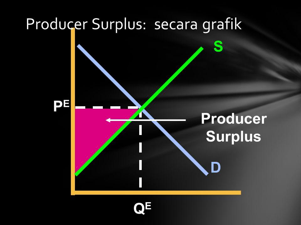 Producer Surplus: secara grafik S D PEPE QEQE Producer Surplus