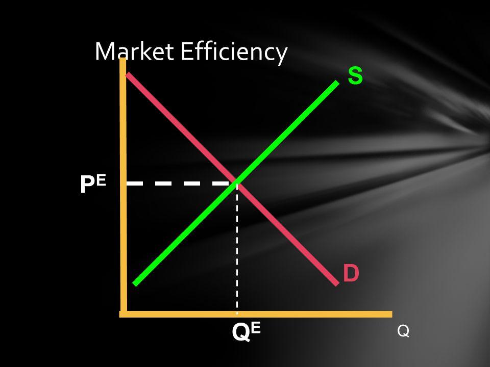 Market Efficiency S D PEPE Q QEQE
