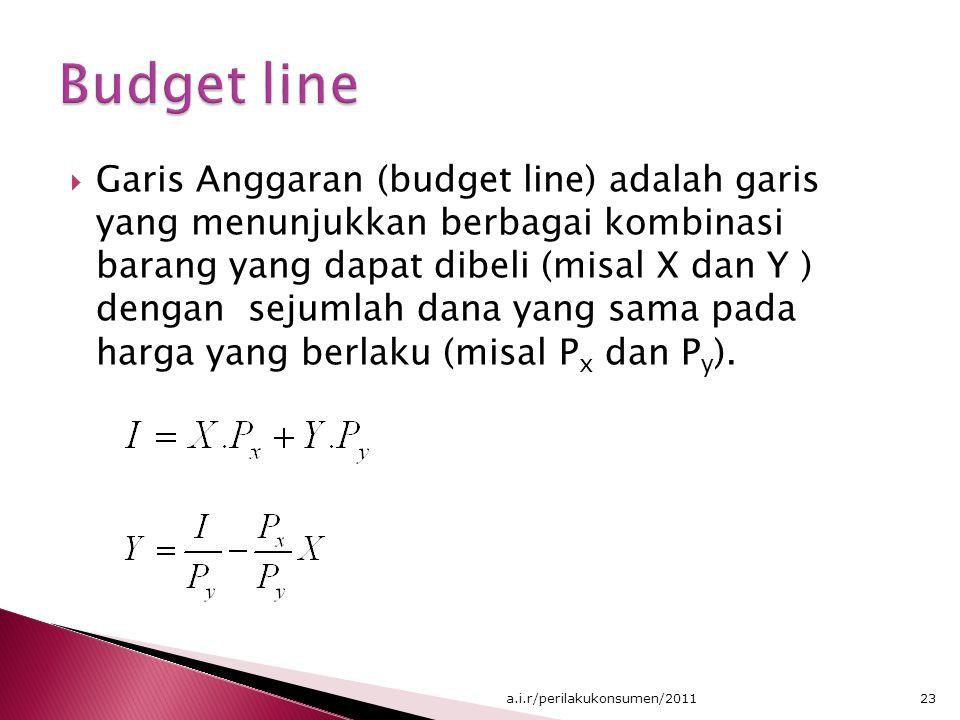 Garis Anggaran (budget line) adalah garis yang menunjukkan berbagai kombinasi barang yang dapat dibeli (misal X dan Y ) dengan sejumlah dana yang sa