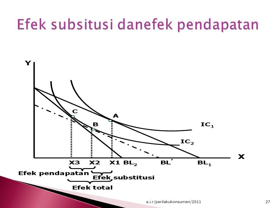 27a.i.r/perilakukonsumen/2011