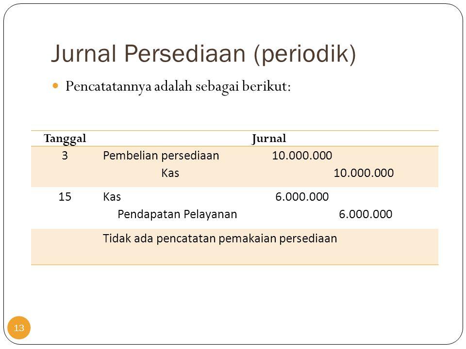 Jurnal Persediaan (periodik)  Pencatatannya adalah sebagai berikut: TanggalJurnal 3 Pembelian persediaan 10.000.000 Kas 10.000.000 15 Kas 6.000.000 P