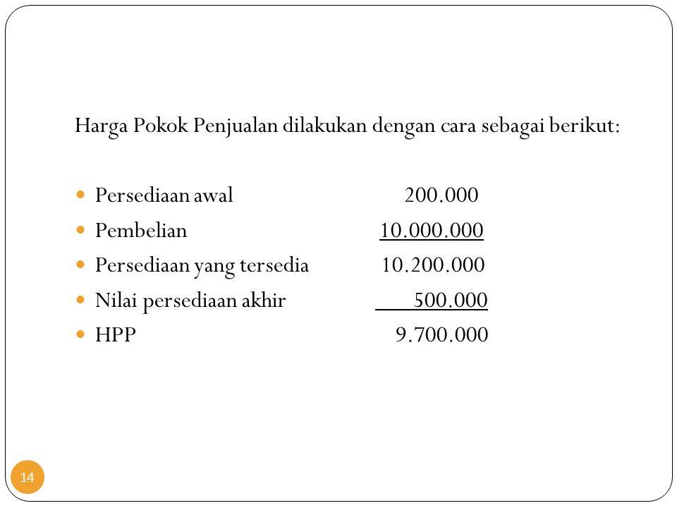 Harga Pokok Penjualan dilakukan dengan cara sebagai berikut:  Persediaan awal 200.000  Pembelian 10.000.000  Persediaan yang tersedia 10.200.000 