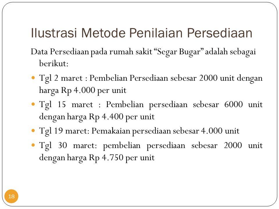 """Ilustrasi Metode Penilaian Persediaan Data Persediaan pada rumah sakit """"Segar Bugar"""" adalah sebagai berikut:  Tgl 2 maret : Pembelian Persediaan sebe"""