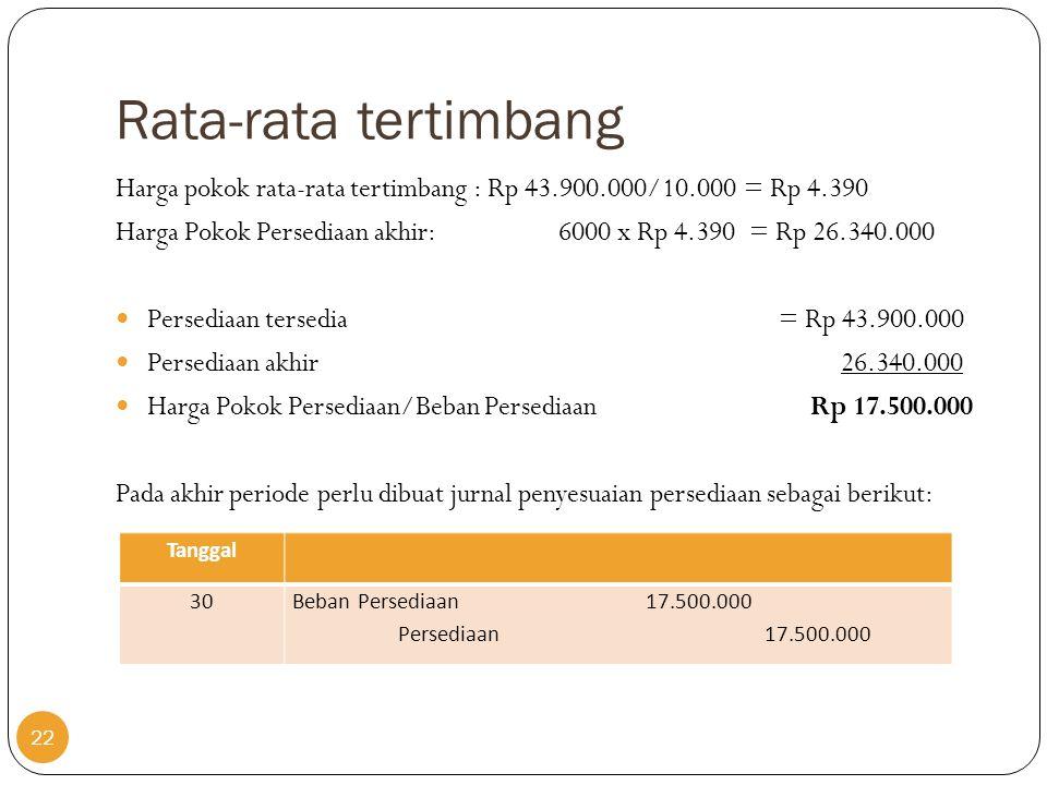 Rata-rata tertimbang 22 Harga pokok rata-rata tertimbang : Rp 43.900.000/10.000 = Rp 4.390 Harga Pokok Persediaan akhir: 6000 x Rp 4.390 = Rp 26.340.0