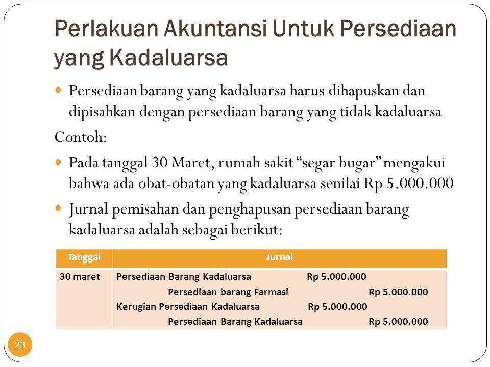 Perlakuan Akuntansi Untuk Persediaan yang Kadaluarsa 23  Persediaan barang yang kadaluarsa harus dihapuskan dan dipisahkan dengan persediaan barang y