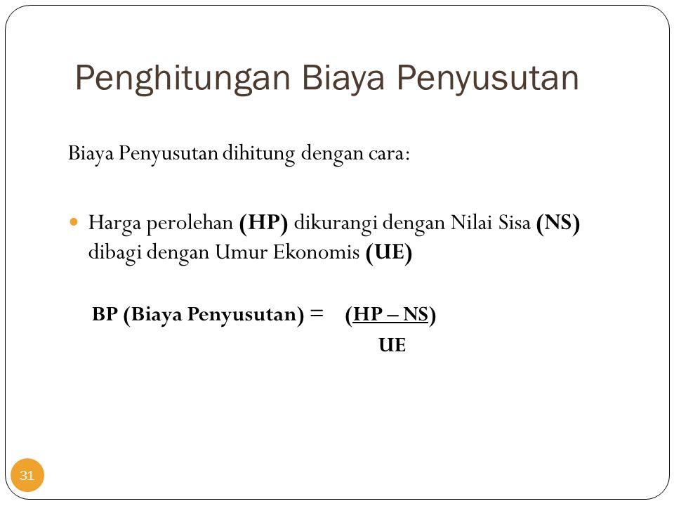 Penghitungan Biaya Penyusutan Biaya Penyusutan dihitung dengan cara:  Harga perolehan (HP) dikurangi dengan Nilai Sisa (NS) dibagi dengan Umur Ekonom