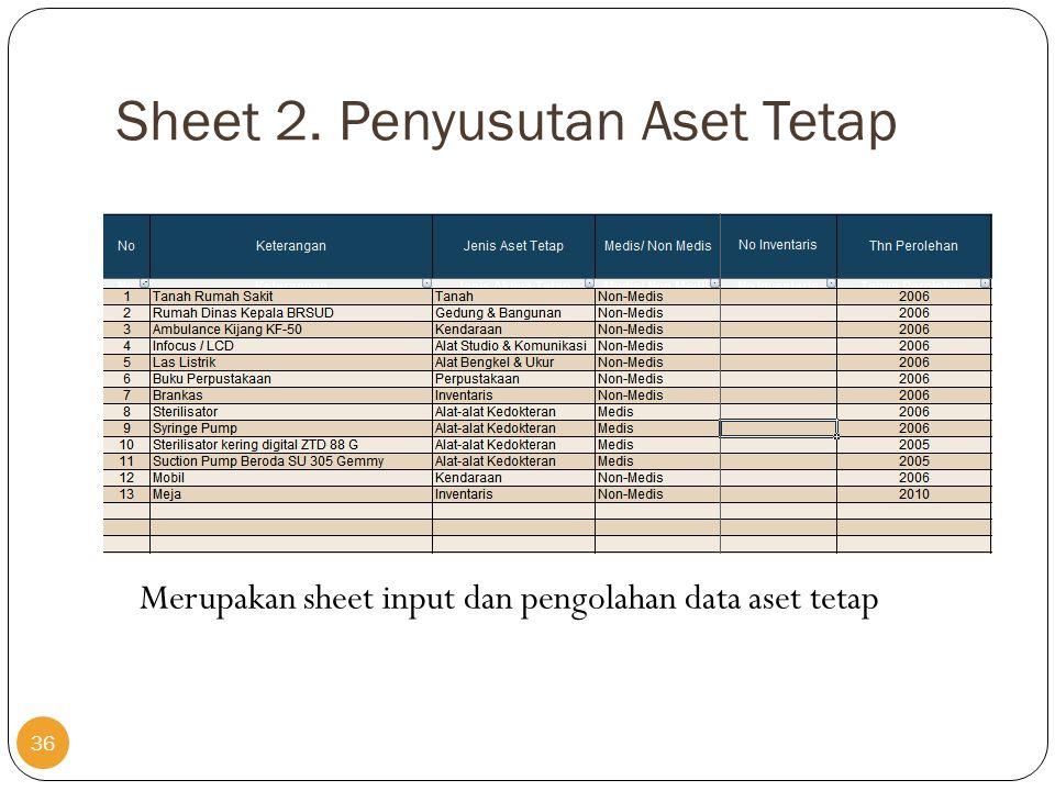 Sheet 2. Penyusutan Aset Tetap Merupakan sheet input dan pengolahan data aset tetap 36