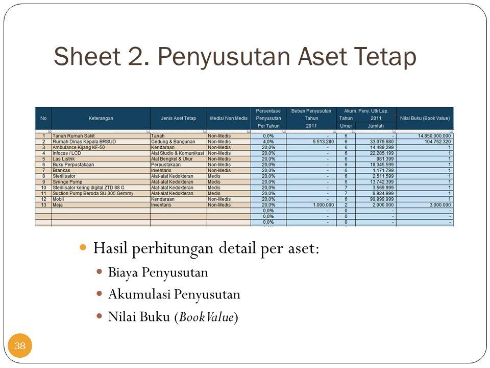 Sheet 2. Penyusutan Aset Tetap  Hasil perhitungan detail per aset:  Biaya Penyusutan  Akumulasi Penyusutan  Nilai Buku (Book Value) 38