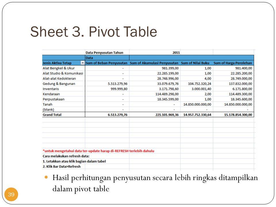 Sheet 3. Pivot Table  Hasil perhitungan penyusutan secara lebih ringkas ditampilkan dalam pivot table 39