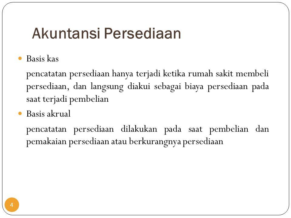 Sheet 1. Halaman Judul  Diisi dengan Nama RS dan Periode Penghitungan Penyusutan 35