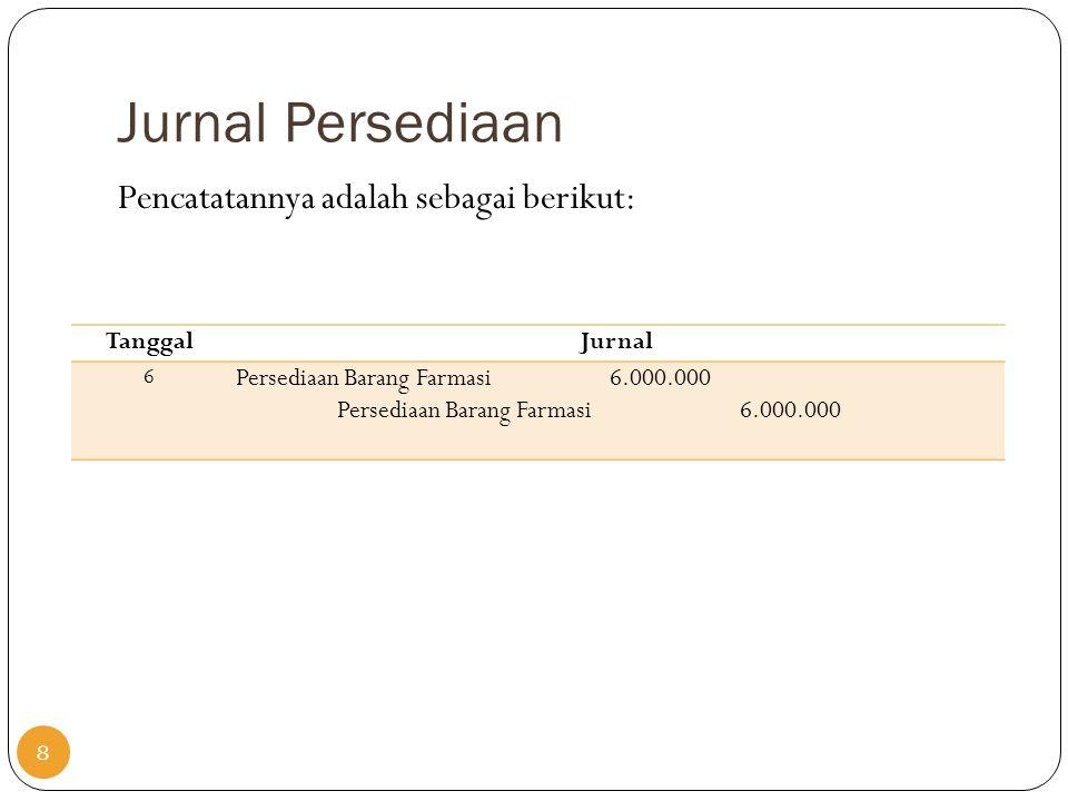Jurnal Persediaan Pencatatannya adalah sebagai berikut: TanggalJurnal 6 Persediaan Barang Farmasi 6.000.000 8