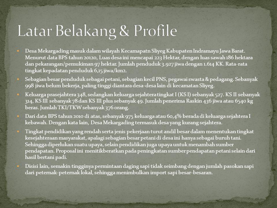  Desa Mekargading masuk dalam wilayah Kecamapatn Sliyeg Kabupaten Indramayu Jawa Barat.