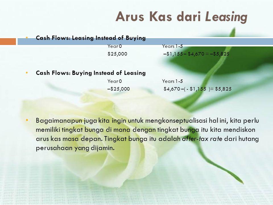Arus Kas dari Leasing •Cash Flows: Leasing Instead of Buying Year 0Years 1-5 $25,000 –$1,155 – $4,670 = –$5,825 •Cash Flows: Buying Instead of Leasing