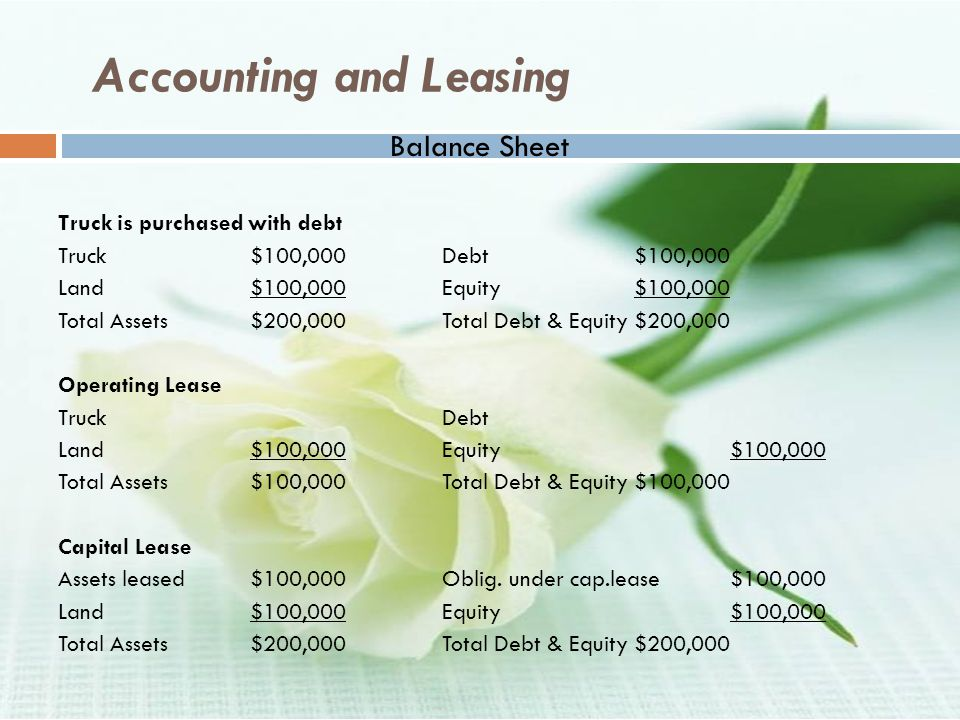 Accounting and Leasing Balance Sheet Truck is purchased with debt Truck$100,000Debt$100,000 Land$100,000Equity$100,000 Total Assets$200,000Total Debt